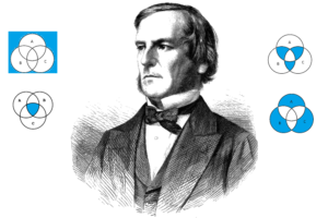 George Boole (1815-65)