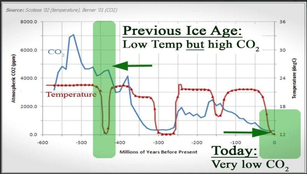Klimaatreligie